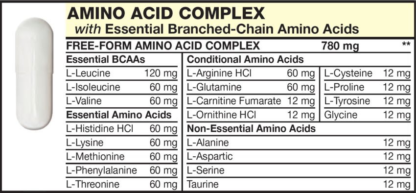 The White Capsule in the Vitamin Packet contains AMINO ACID COMPLEX with Essential Branched-Chain Amino Acids, L-Phenylalanine, L-Serine, L-Threonine, Taurine, L-Isoleucine, L-Glutamine, L-Proline, L-Ornithine HCl, Essential BCAAs, L-Histidine HCl L-Lysine, L-Alanine, L-Methionine, L-Aspartic, L-Leucine, L-Arginine, L-Cysteine, L-Valine, L-Carnitine Fumarate, L-Tyrosine