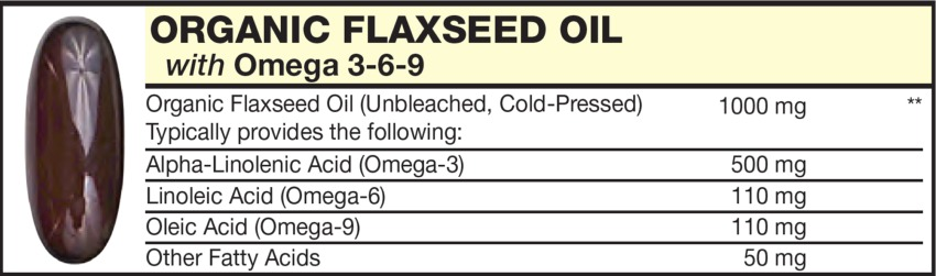 The Brown Softgel in the Vitamin Packet contains Organic Flaxseed Oil (Unbleached, Cold-Pressed), Alpha-Linolenic Acid (Omega-3), Linoleic Acid (Omega-6), Oleic Acid (Omega-9)