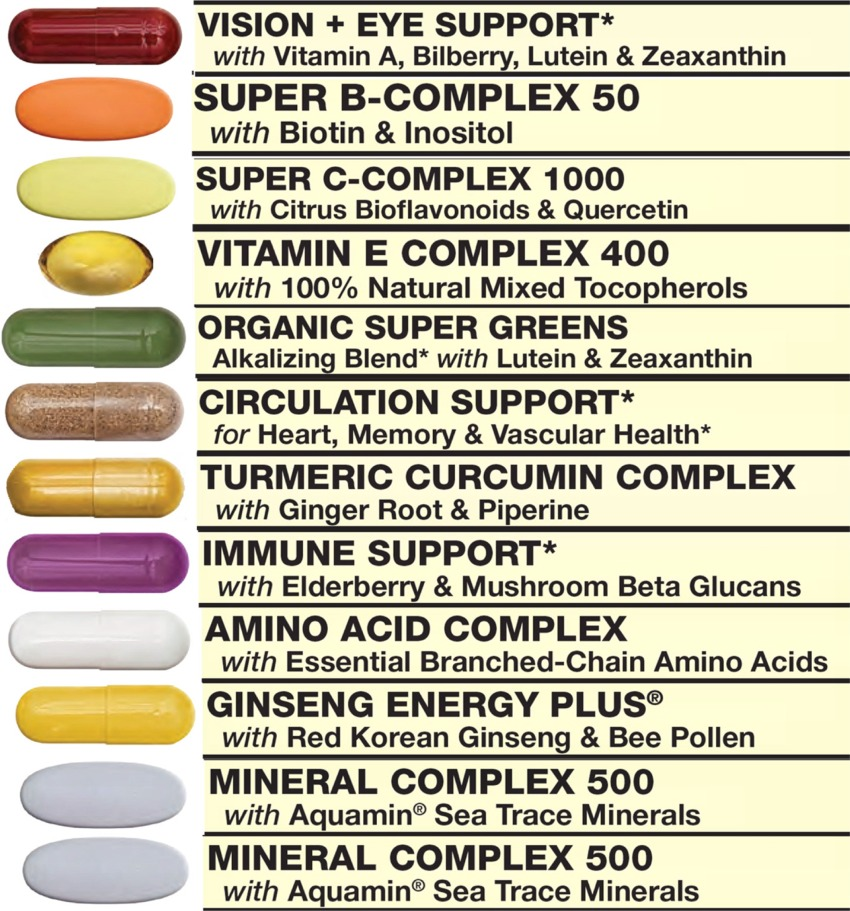 Vitamin Packet includes Vision Support Lutein, B Complex, Vitamin E Complex, Circulation Support, Turmeric Curcumin Complex, Amino Acid Complex, Ginseng Energy Complex, Vitamin C Complex, Immune Support. Organic Super Greens, Mineral Complex